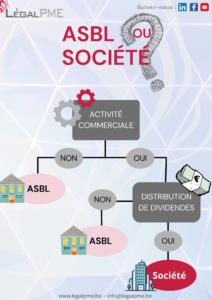 ASBL ou société