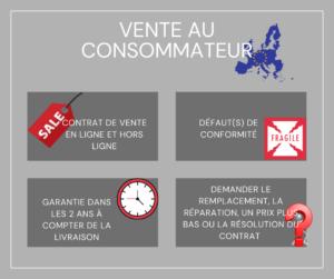 Vente au consommateur UE (LD)